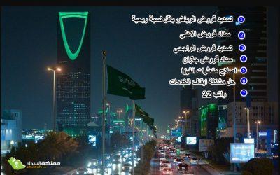افضل مكتب تسديد قروض في الرياض