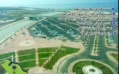 تسديد القروض داخل المدن السعودية